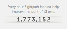 Sightpath Website